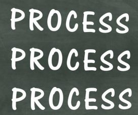 Procedures and Processes