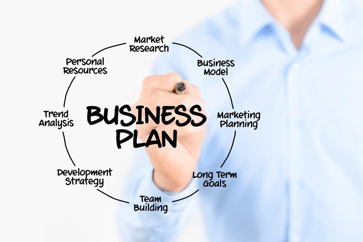 Write the perfect business plan.