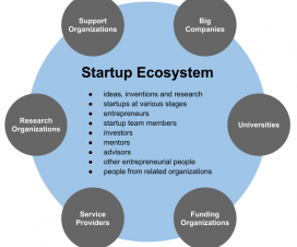 Startup ecosystem -- get in on the action!